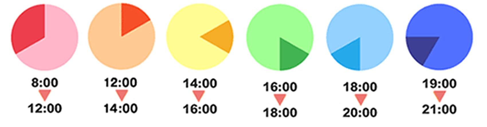 午前中(8時~12時)/12時~14時/14時~16時/16時~18時/18時~20時/19時~21時